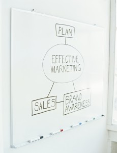 Marketing White Board